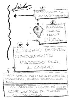 Linea G isido idea